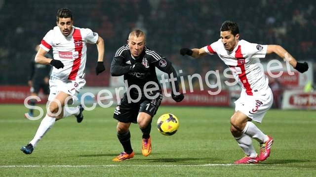 BESIKTAS – GAZIANTEPSPOR PREDICTION (24.12.2016)