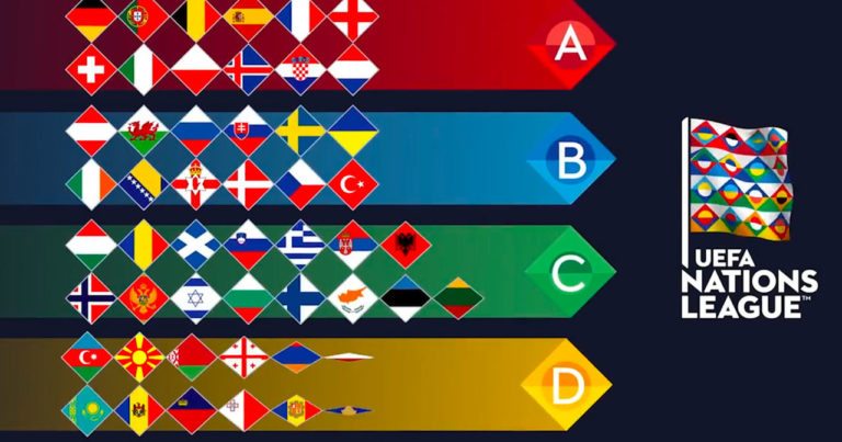 Norway – Slovenia Prediction (2018-10-13)